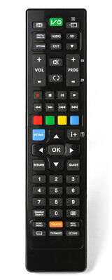 Sony TV and Smart TVs manufactured since 2000 Replacement Remote