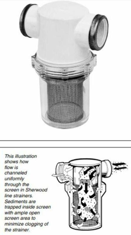 "Sherwood Sea Water Pump Strainer 1/2/3/4""NPT w/Bowl 20 Mesh 15935"