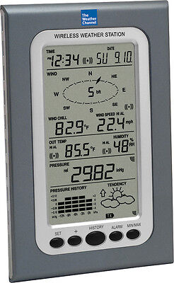 Ws 1510Twc La Crosse Technology Replacement Add On Pro Weather Station Display