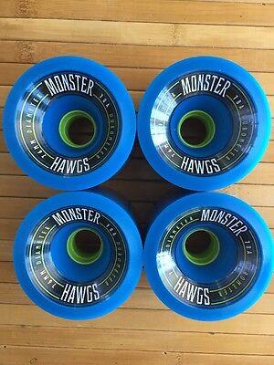 Landyachtz Monster Hawgs 76mm 78a Blue 4 Wheels New