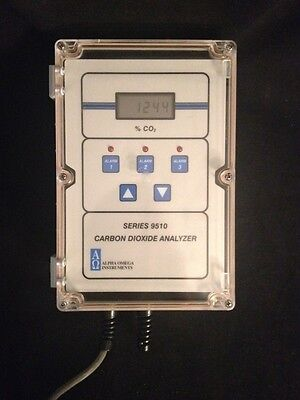 Alpha Omega Carbon Dioxide Analyzer Co2 Series 9510 Good Condition