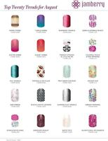 Jamberry Nail Wraps & New Lacquers
