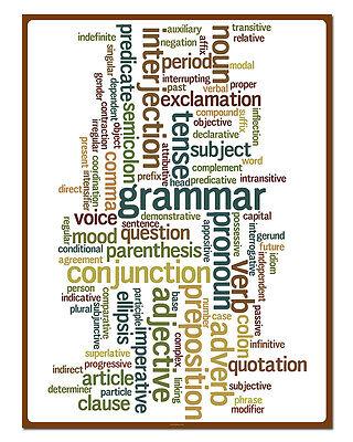 Grammar Wordle - Classroom Poster