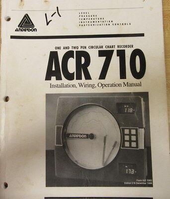 Anderson Acr-710 Manual Acr710