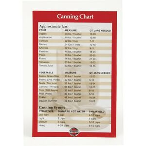 Canning-Chart-Magnet-By-Norpro