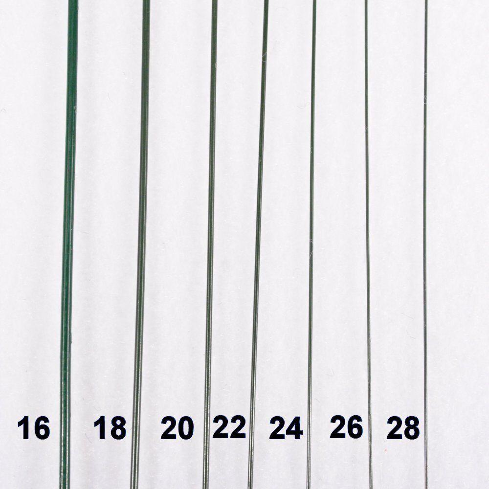 Modern 20 Gauge Wire Diameter Gallery - Electrical Diagram Ideas ...