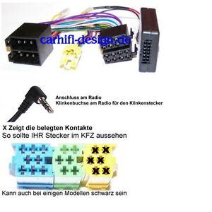 RENAULT KANGOO TWINGO Lenkrad Fernbedienung Adapter Kabel auf SONY Auto RADIO *4