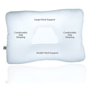 Core Products Tri Core Pillow Quality Fiber Cervical