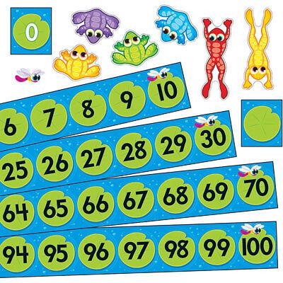 Frog Pond Number Line - Frog Pond Number Line 0-100 Bulletin Board Set Trend Enterprises Inc. T-8211