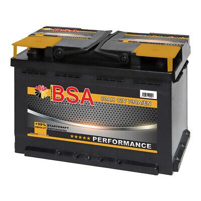 h 12V +30% Power ersetzt 70Ah 72Ah 74Ah 75Ah 77Ah Batterie (Thema Banner)