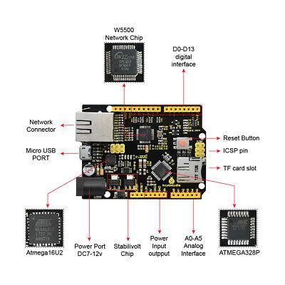 Keyestudio W5500 Ethernet Module Microcontroller Board Kit For Arduino Uno Set