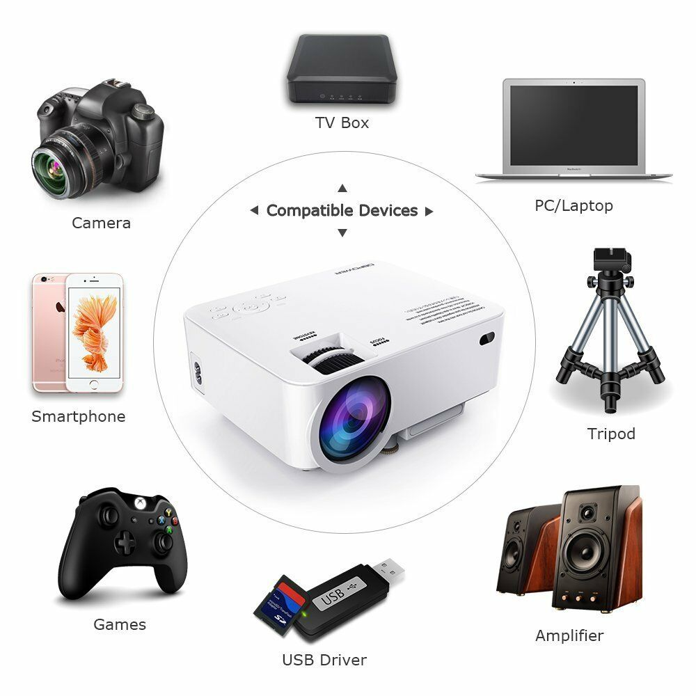DBPOWER T20 1500 Lumens LCD Mini Projector Multimedia Home T