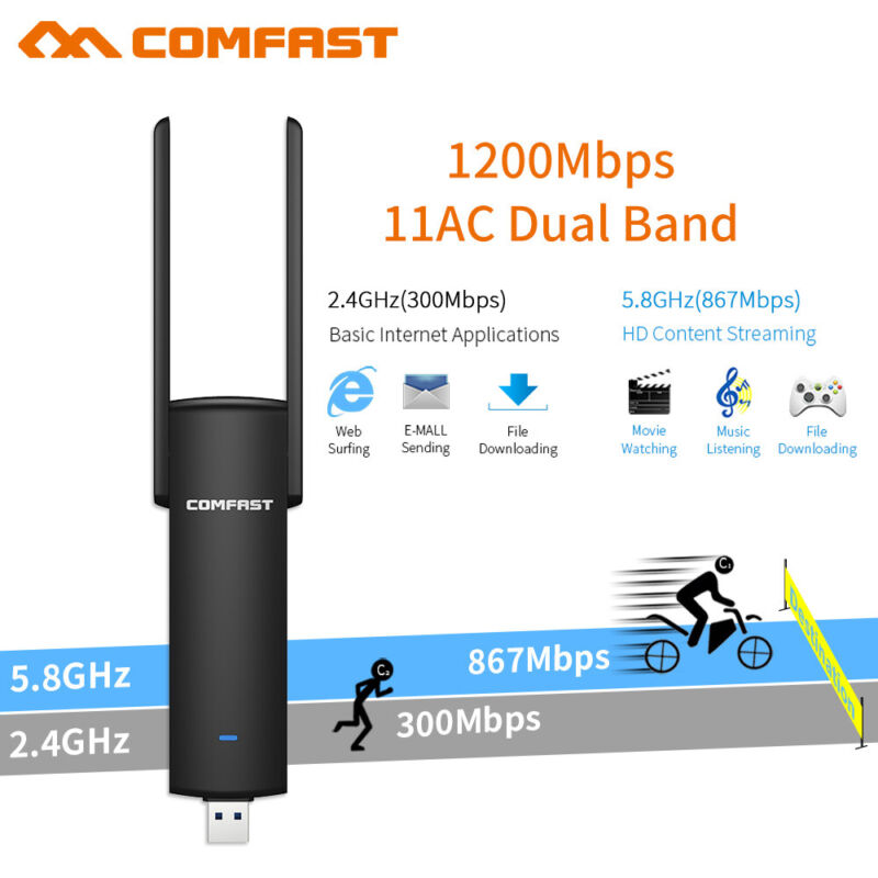 1200Mbps Wireless USB Wifi Adapter Dongle Dual Band 5.8GHz 2xAntenna 802.11AC