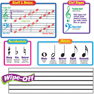(Music Symbols – Wipe-Off® Bulletin Board Set Trend Enterprises Inc. T-8189)