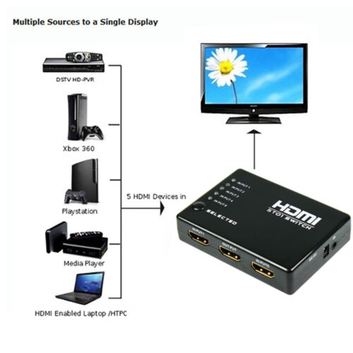 5 Port 1080p Hdmi Switch Switcher Selector Splitter Hub With Ir Remote For Hdtv