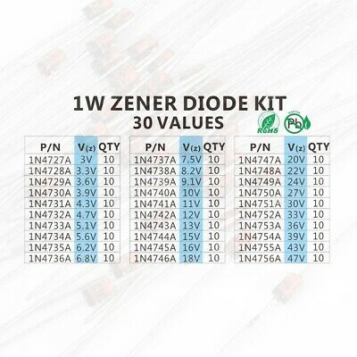 1w Zener Diode Assorted Kit 30 Values X 10pc 3v 3.3v 3.6v 3.9v 4.3v 4.7v