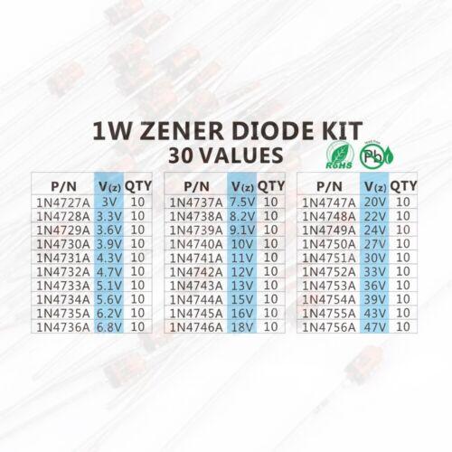 1W Zener Diode Assorted Kit 30 Values x 10pc 3V 3.3V 3.6V 3.9V 4.3V 4.7V