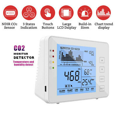Air Quality Monitor CO2 Meter Carbon Dioxide Detector Gas Analyzer LCD Display