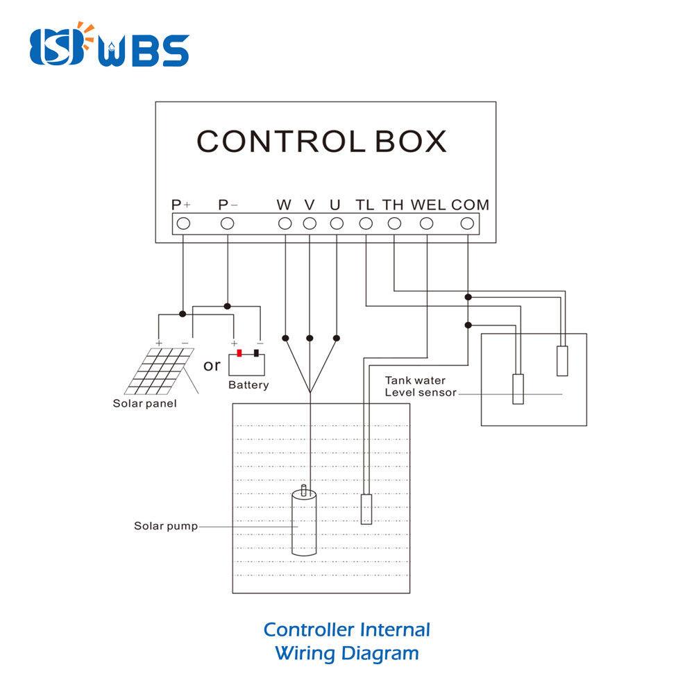 Wiring Diagram Submersible Pump Control Box