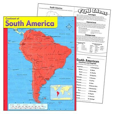 Continent South America Map  POSTER Learning Classroom Chart Educational Teacher
