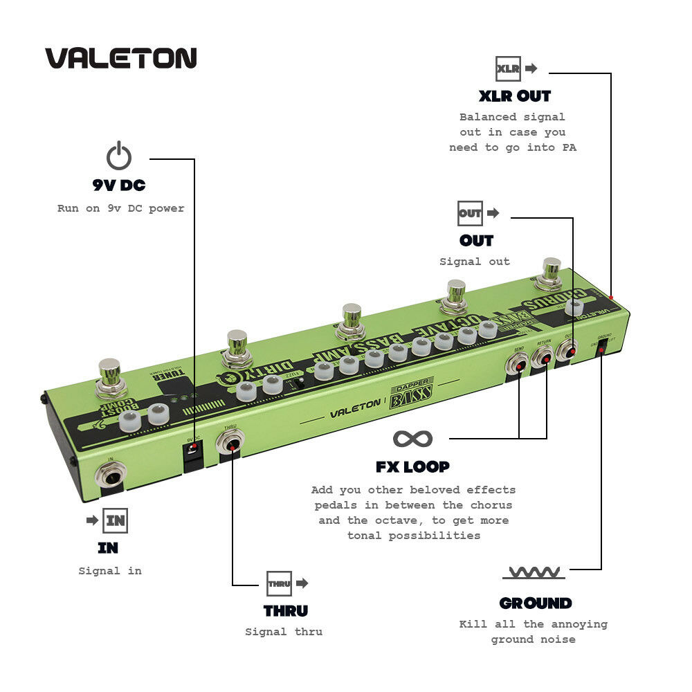 valeton dapper bass guitar multi effects pedal strip with boost comp envelope ebay. Black Bedroom Furniture Sets. Home Design Ideas