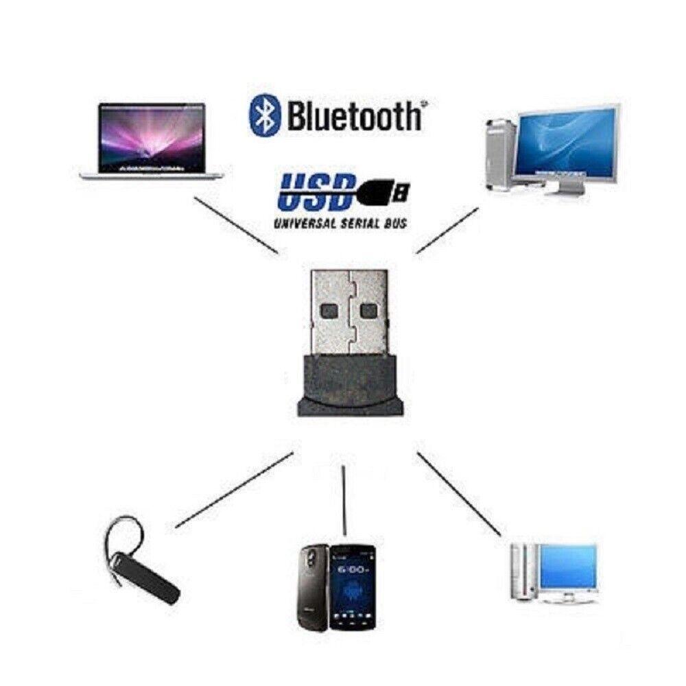 Bluetooth 4.0 USB Stick BT Adapter Mini Nano Dongle EDR High Speed Dual-Mode AUX