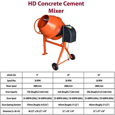 Hd Portable Electric Steel Stucco Concrete Cement Mixer 170l210l250l Drum Cap