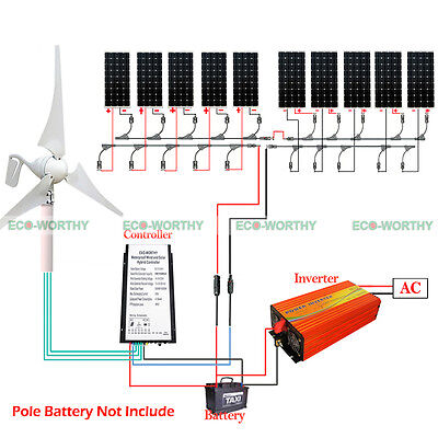 Solar Windmill - 1.4KW Windmill System Kit 400W Wind Generator & 1KW 10x 100W Mono Solar Panel
