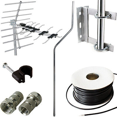 TV-Aerial-Install-Mounting-Kit-Coax-Cable-Cranked-Mast-Pole-Bracket-Clips