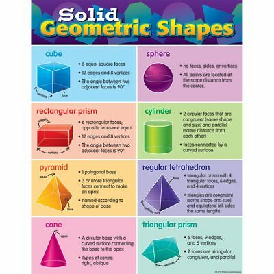 Shapes Chart (Solid Geometric Shapes Chart Teacher Created Resources)