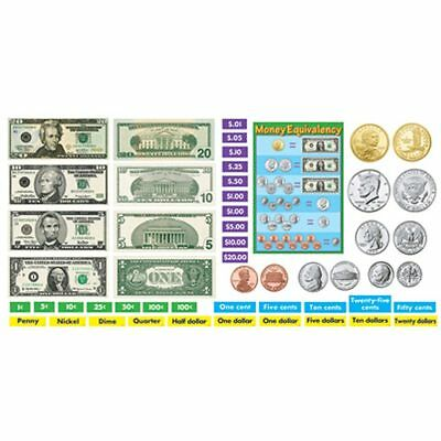 Money Bulletin Board Set (U.S. Money Bulletin Board Set Trend Enterprises Inc.)