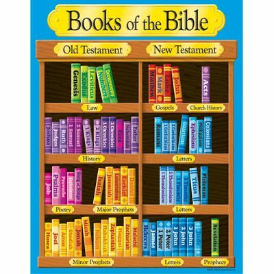 Books of the Bible Learning Chart Trend Enterprises Inc. T-38702