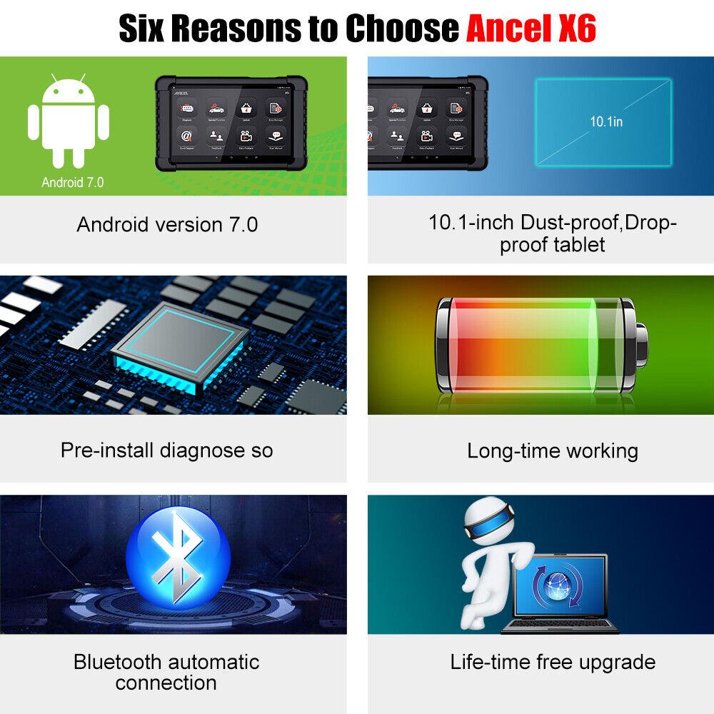选择X6理由