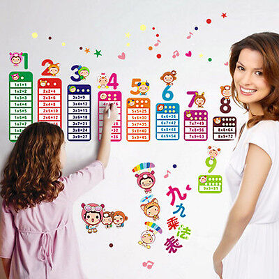 Times Table Poster Educational Multiplication Wall Chart Maths Learn New