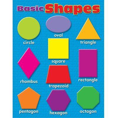 Shapes Chart (Basic Shapes Learning Chart Trend Enterprises Inc.)