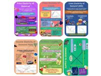 Economics and Business Classroom or Office Posters - A level, Business or University