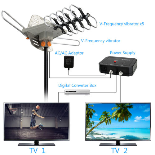 150Mile Outdoor TV Antenna Motorized Amplified HDTV 1080P 4K 22dB 360°Rotation