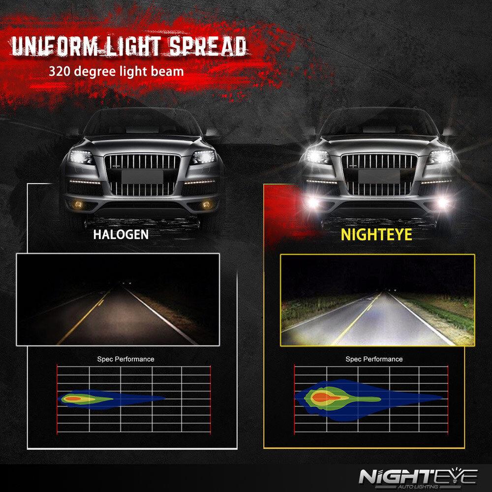 Nighteye H1 160W LED Fog Tail Light Bulbs Car Driving Lamp DRL 6000K White Light