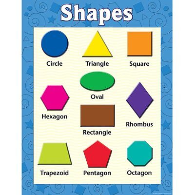 Shapes Chart (Shapes Chart Teacher Created Resources)