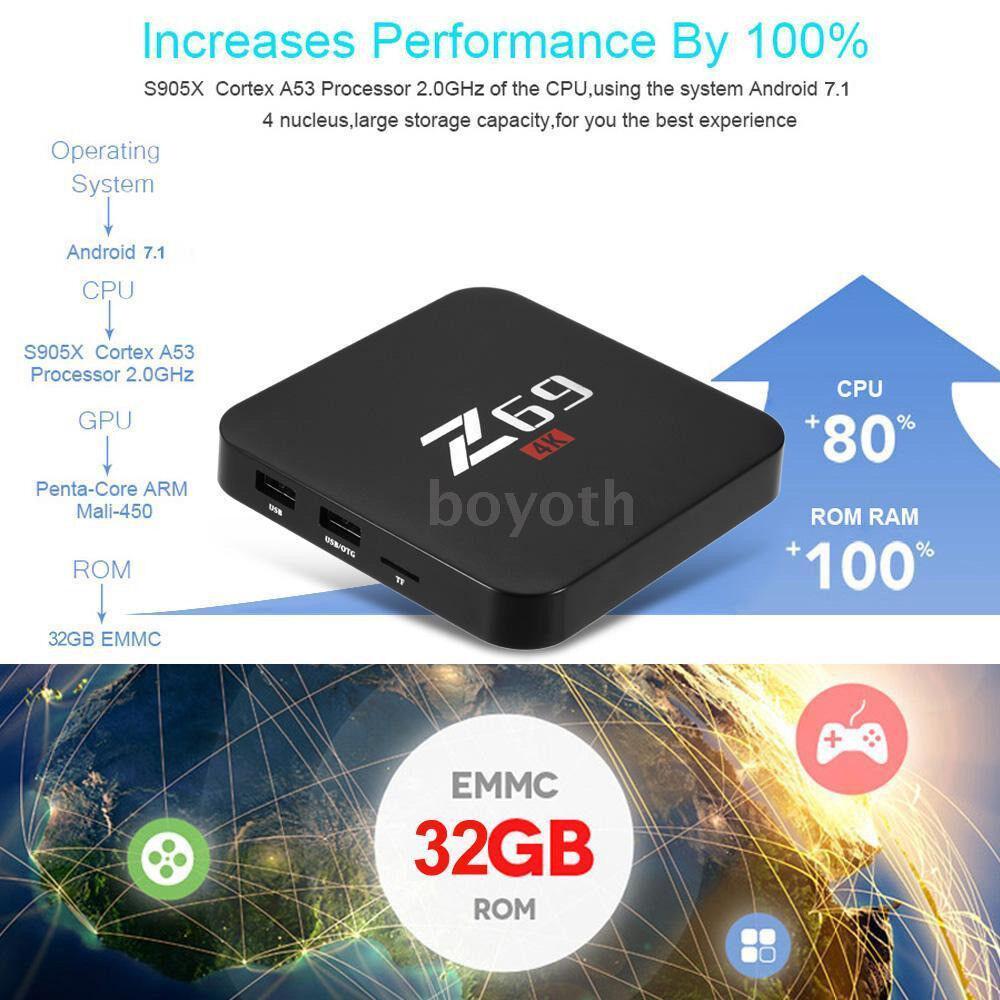Z69 Smart Android TV Box 4K Media Player S905X Quad-Core 3GB/32GB Mini PC  2018 model Wi-fi RRP £65 | in Milton Keynes, Buckinghamshire | Gumtree