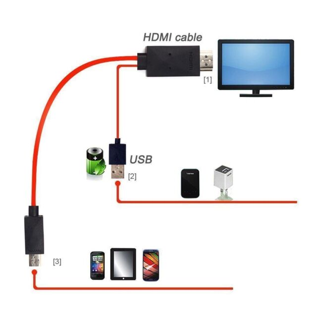 2M 1080P HD USB MHL to HDMI TV Cable For Samsung Galaxy S5/S4/S3 Note2/3 Tab3