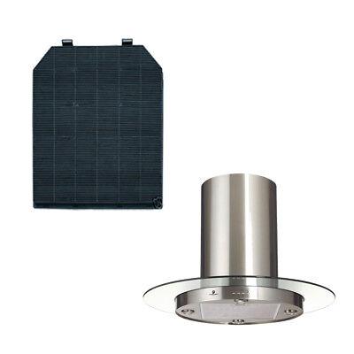 Charcoal Filter For Premier Range Hoods - AT91