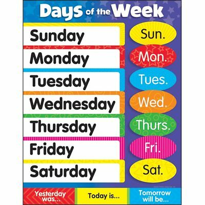 Days of the Week Stars Learning Chart Trend Enterprises Inc. - Star Of The Week