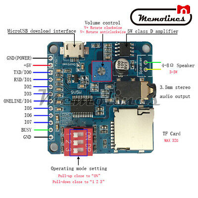 Voice Playback Module Mp3 Player Io Trigger Uart Control Sdtf Card For Arduino