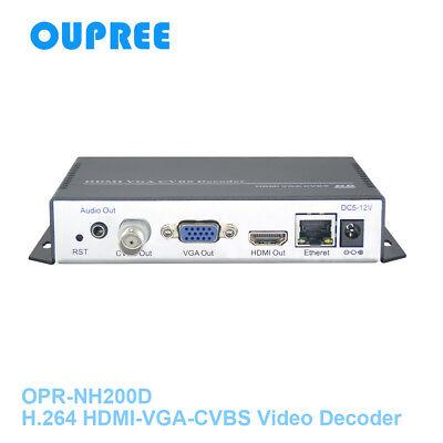 H 264 Hdmi Vga Cvbs Video Decoder As Rtsp Rtmp Udp Http Hls Streaming Receiver