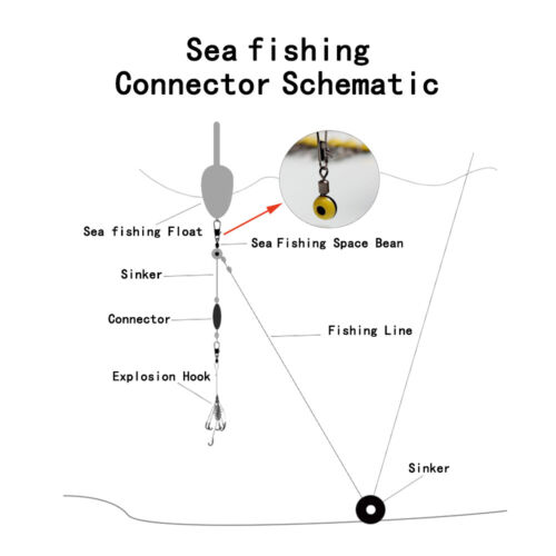 100Pcs Fishing Sinker Slides Hook Shank Clip Swivels Snaps Connector Space Bean