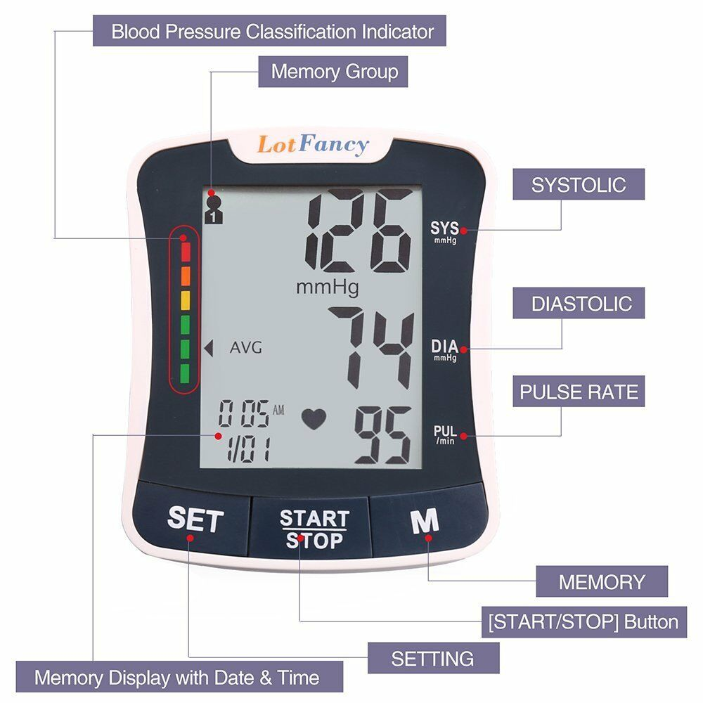 Купить Automatic Digital Wrist Blood Pressure Monitor BP Cuff Machine Home Test Device
