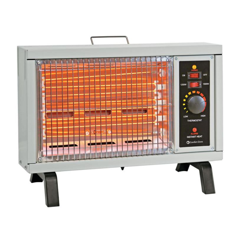 Indoor Electric Radiant Heater Automatic Shutoff Quiet 120V