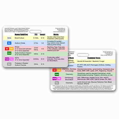 Order of Draw Horizontal Badge ID Card Pocket Nurse RN EMT MA Paramedic LPN