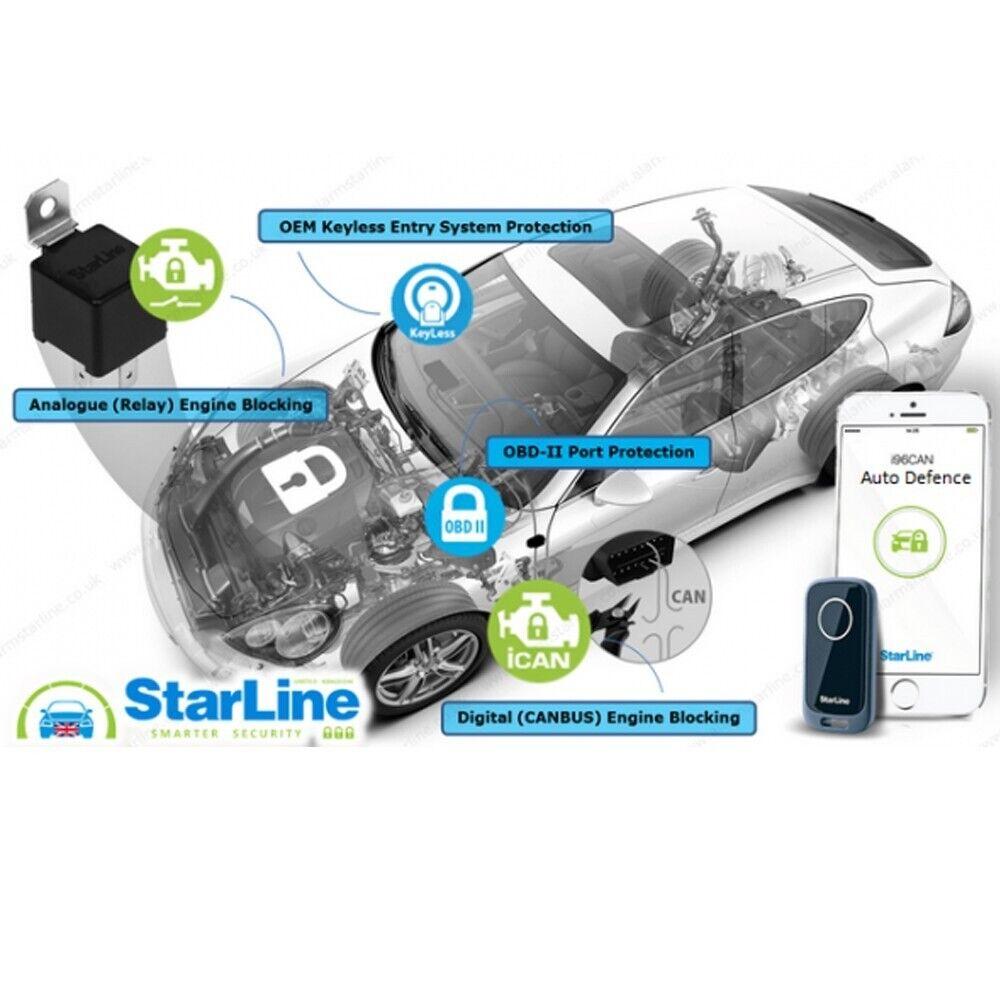 Starline i96 Can Bus Immobiliser Keyless Car Theft